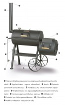 Popis funkce Smoky Fun -česky