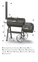 Popis funkce Smoky Fun -německy